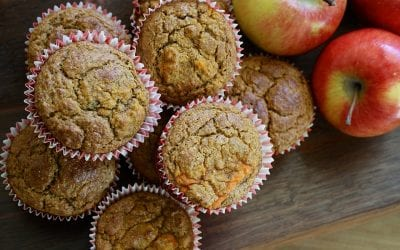 Healthy Breakfast Muffins Recipe